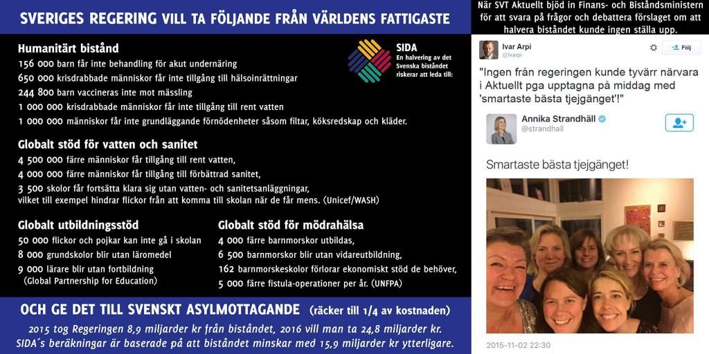 Sveriges Regering och Biståndet